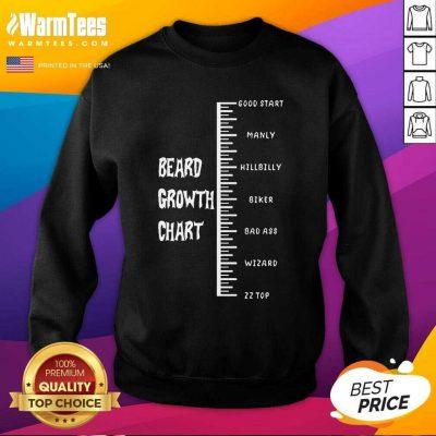 Funny Beards Crowth Chart Great 78 Sweatshirt